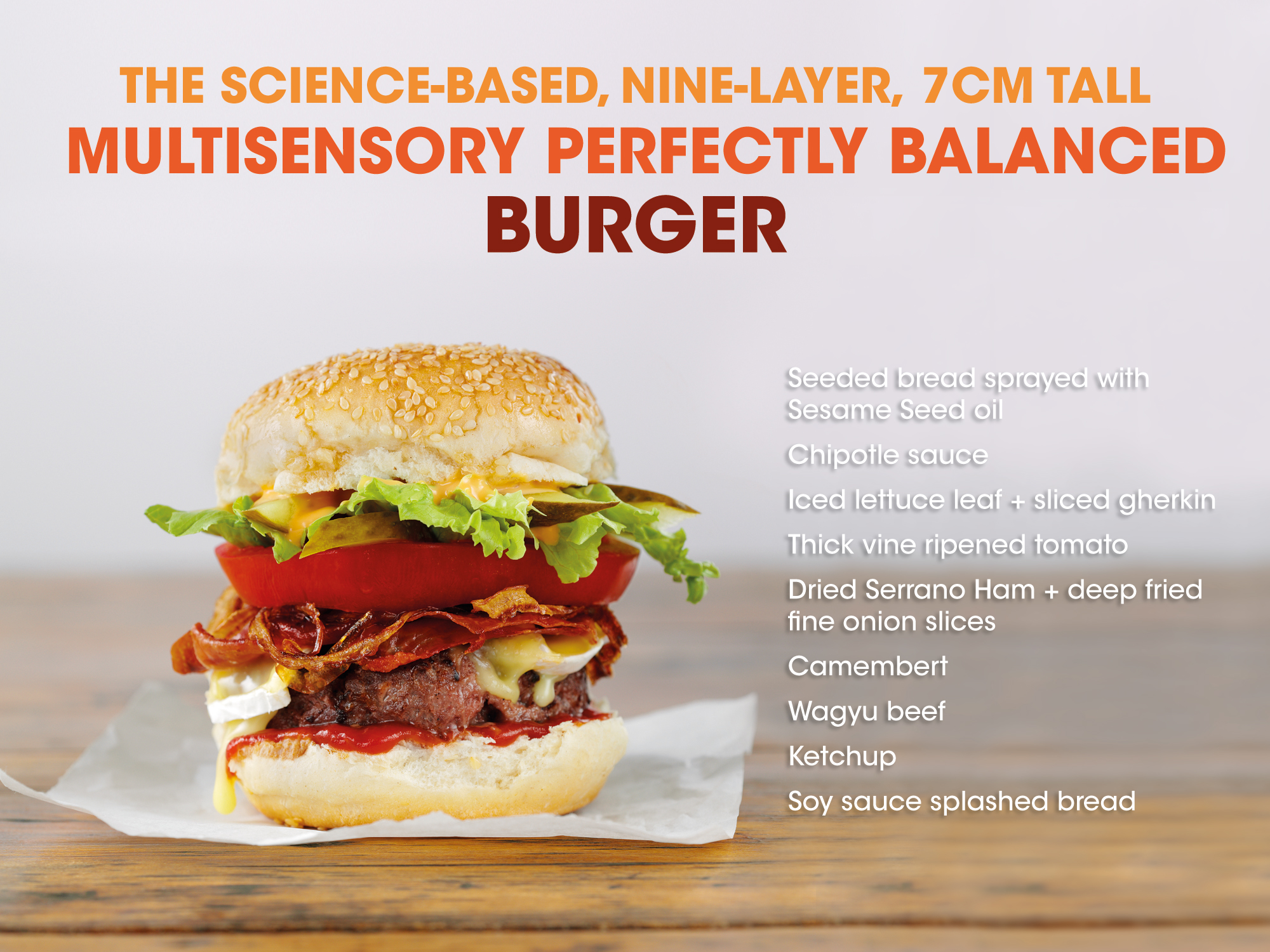 Asda - the perfect burger infographic